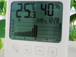 表示を切り替えればその日の湿度の推移も、グラフを見ればひと目でわかる(縦軸が湿度・横軸が時間)