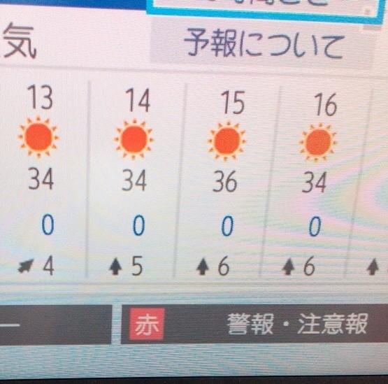 ( ̄□ ̄;)アワワワ・・・・36度!?
